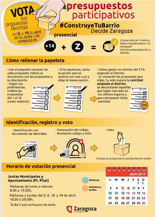 votacion-presupuestos-presencial