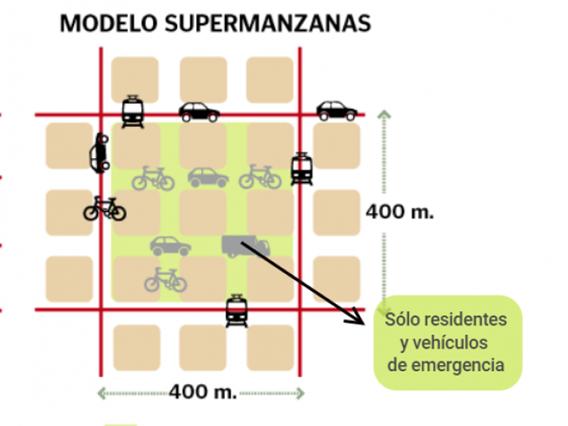"""La Asociación Vecinal reclama para el barrio su """"supermanzana"""""""