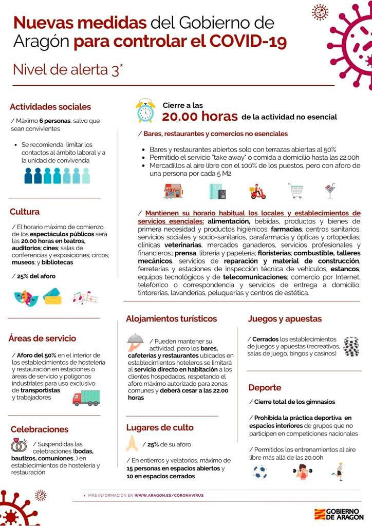 Decreto de restricciones por la pandemia 07-11-2020