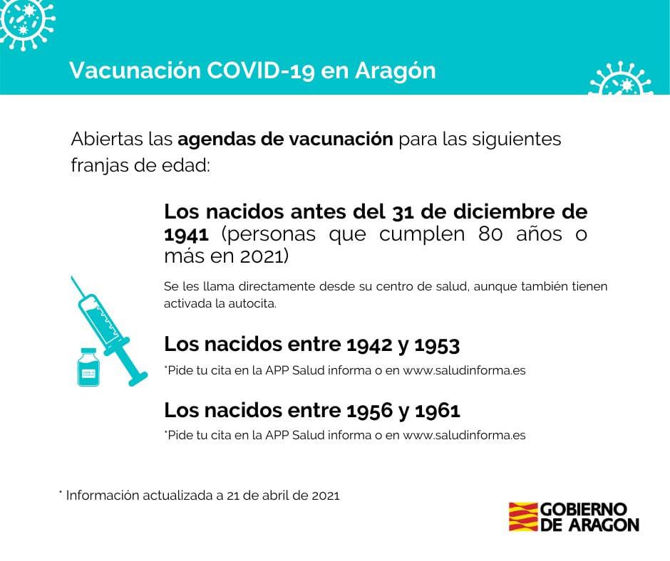 Agenda Vacunación 21 Abril 2021