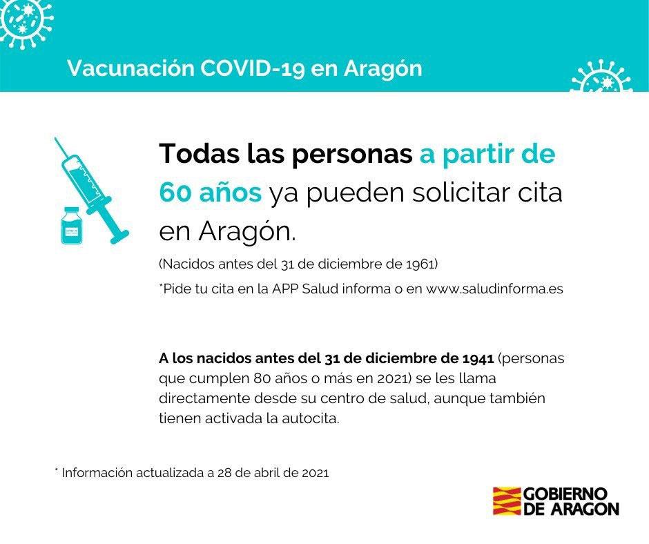 Actualidad Covid-19  - 2 Mayo 2021